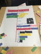 Fraction Strips (Made by Students)